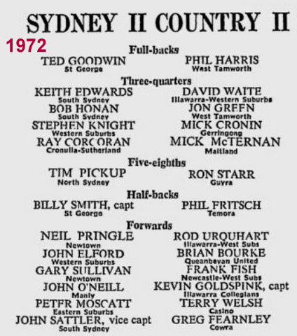 Syd V country teams 1972