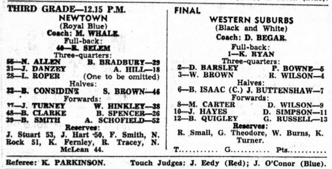 1959 photo @ SCG Wests v Newtown third grade final.