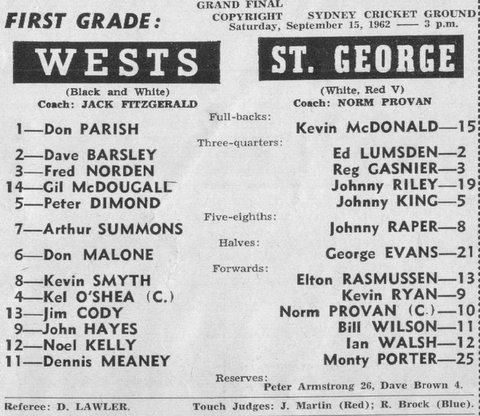 1962 GF program