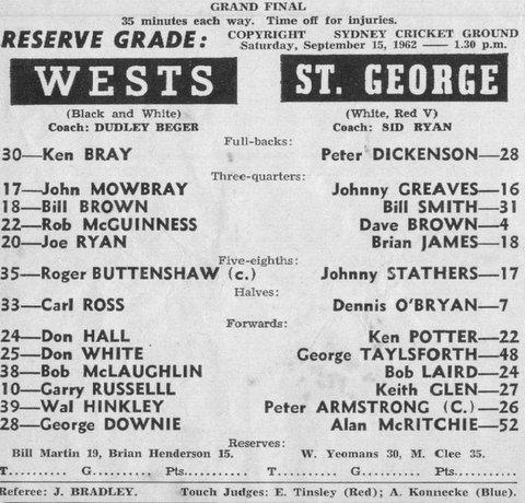 1962 GF reserve grade program