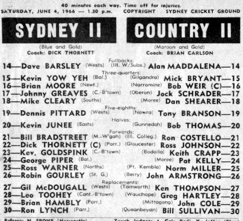 1966 Syd 2 V Country 2 program.