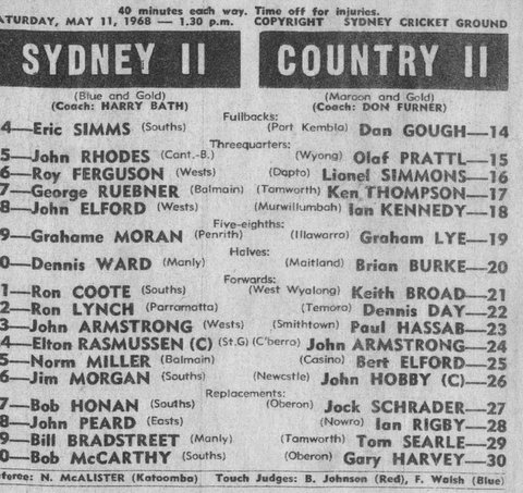1968 City v Country team list 3 Wests players in team