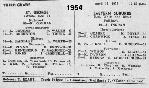 1954 b third grade Stg v Easts program
