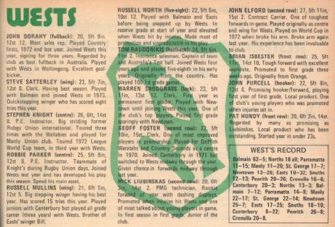 1974 wests team write up.