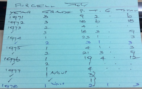 Game Tally 1