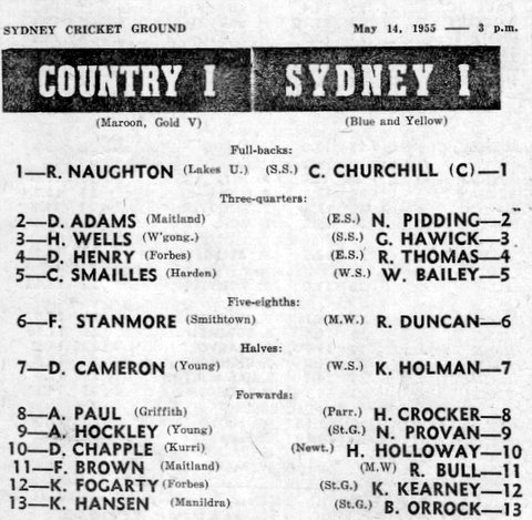 1955 country v city