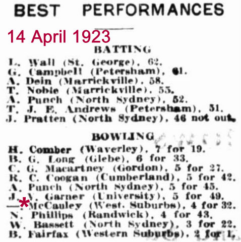 1923 wests cricket 2