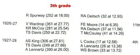 1926 wests ceicket 3rd grade
