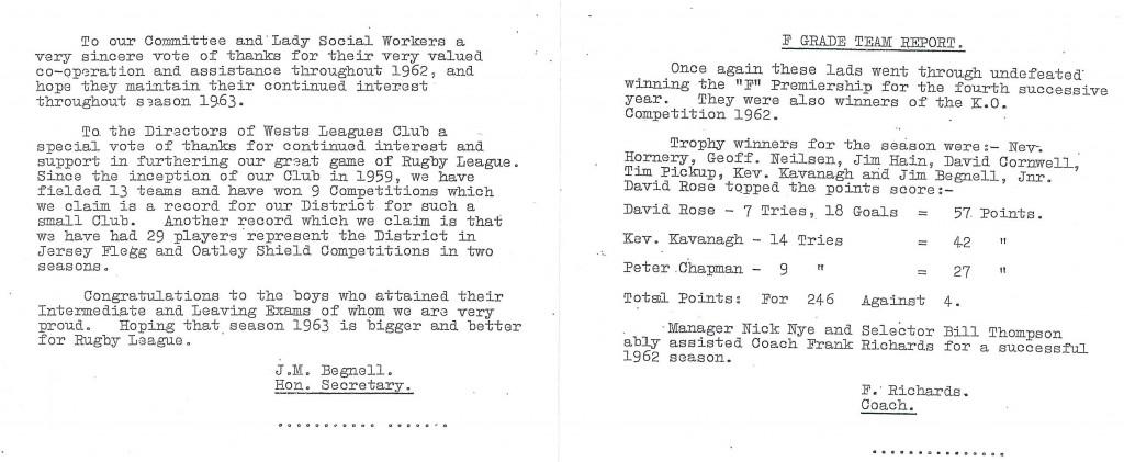 Neville Hornery 1962 Enfield Federals F Grade Team Report