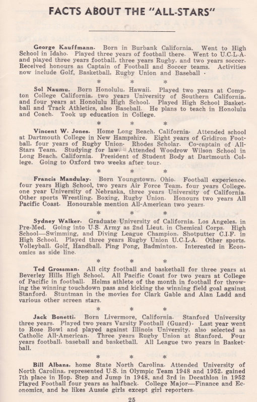 1953 Dubbo players facts