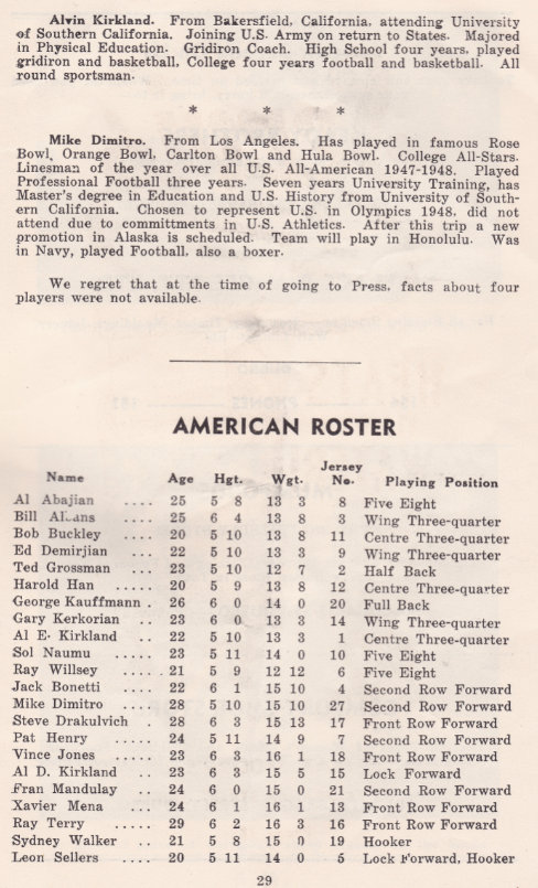 1953 Dubbo players facts2