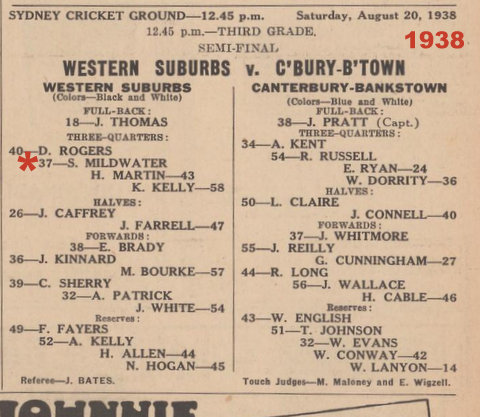 1938 semi final Wests v Cbury