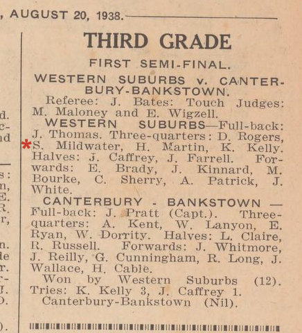 1938 semi v cantb scores.