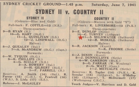 1941 counrty program v city