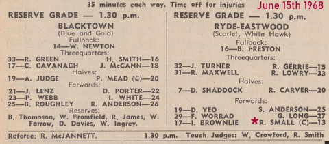 1968 ryde eastwood team.