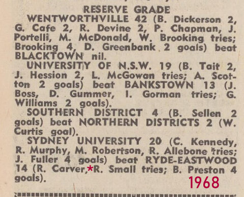 1968 ryde eastwood try score