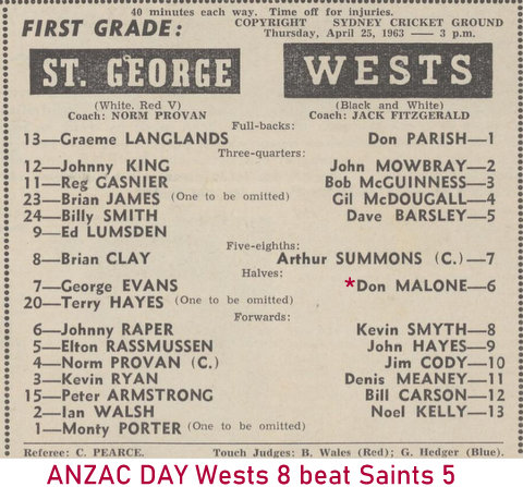1963 anzac day win