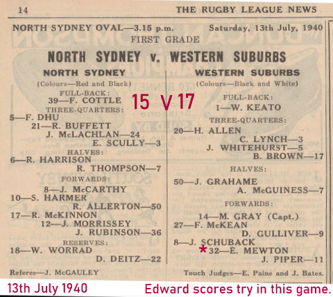 1940 ted scores a try team list