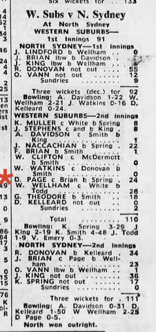1965 cricket list