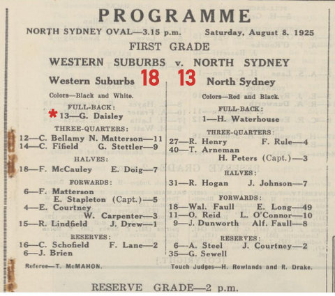 1925 aug wests v norths program
