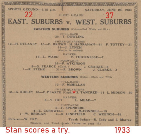 1933 team program stan scores a try