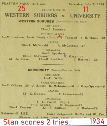 1934 team program stan scores 2 tries.