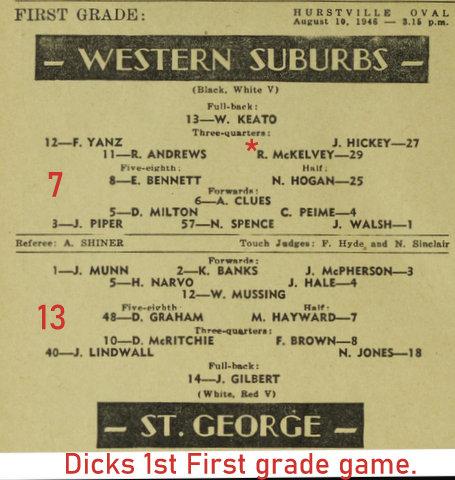 1946 progran ist game