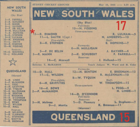 1948 may nsw v qld game 2