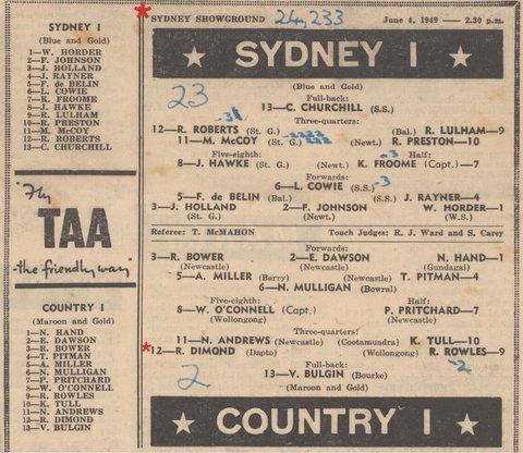 1949 syd v countery team program
