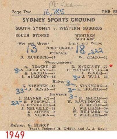 1949 wests v souths program