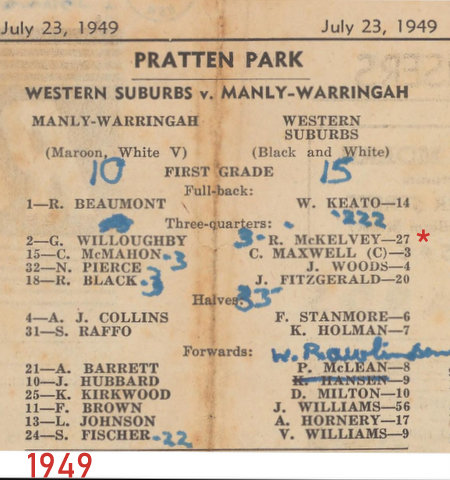 1949 wets v manly program