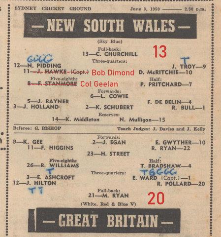 1950 nsw v england bob replace john Hawke