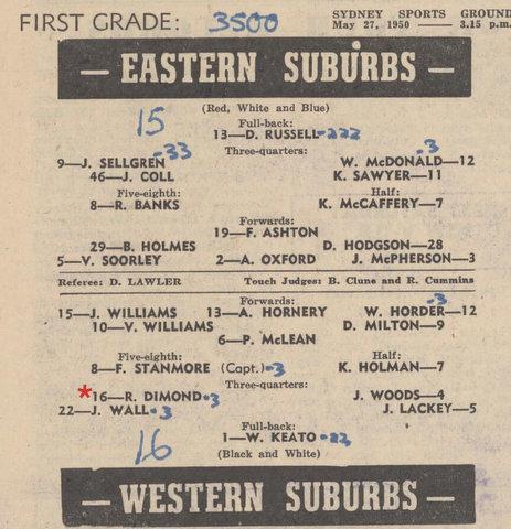 1950 wests v easts program bob scored a try