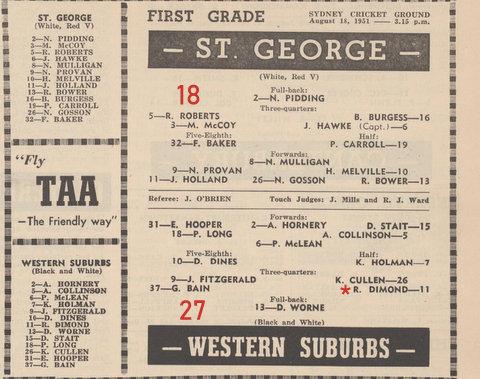 1951 aug Wets v St G bob scores 2 tries