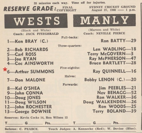 1960 rg final program