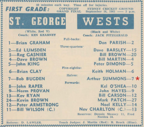 1961 gf program