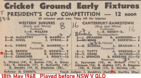 1968 pcup program wests v cantb