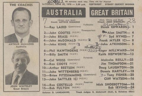 1970 2nd test teams