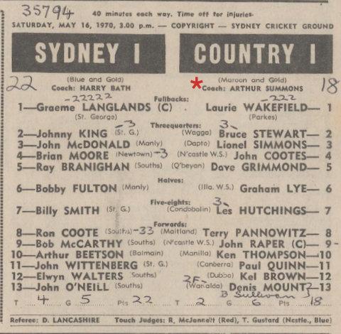 1970 city v country program