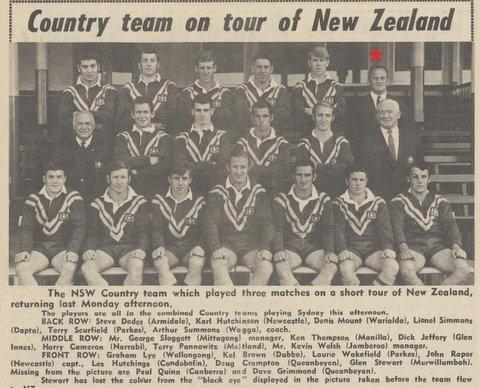 1970 team photo of country v nz tour