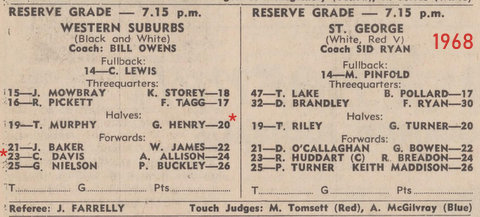 1968 r grade team.