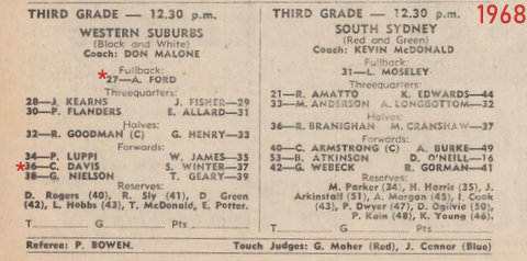 1968 third grade team