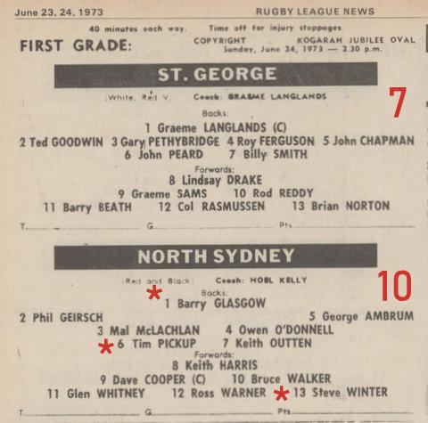 1973 new program